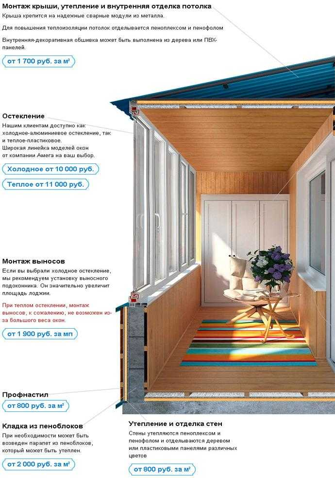 Недорогая отделка балконов в зеленограде, цены на отделку ба.
