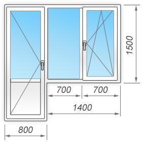 Комплектация балконного блока