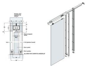 Конструктивные особенности раздвижных дверей