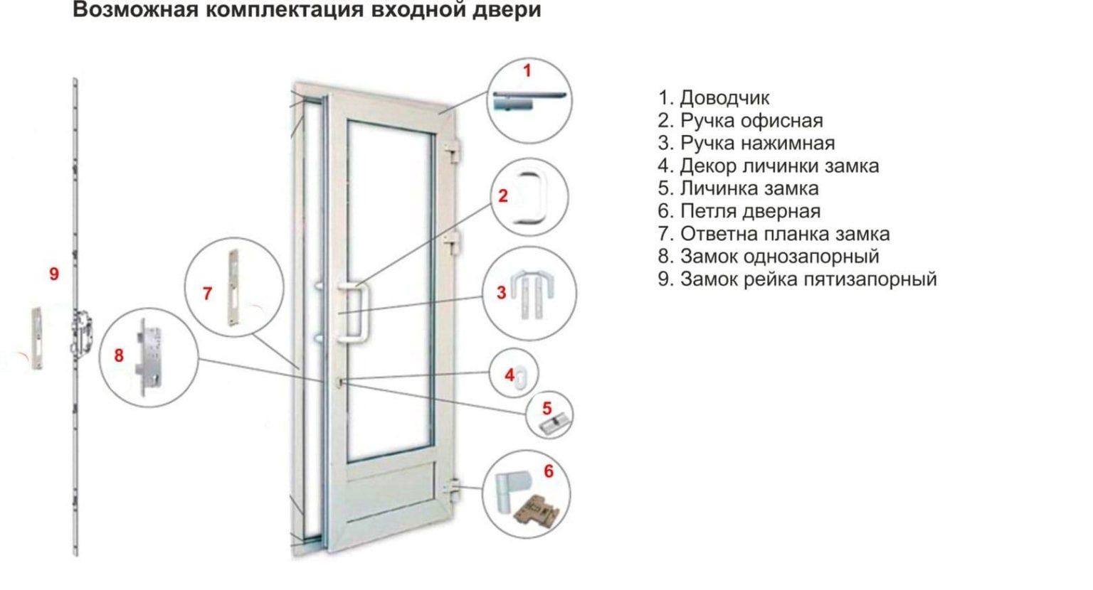 Установка дверей в Зеленограде