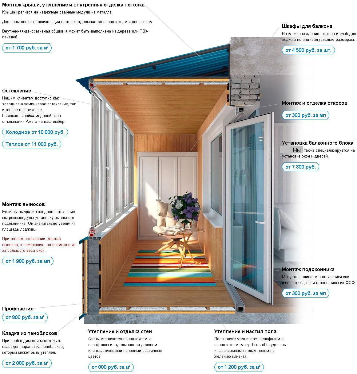 Отделка балконов в Зеленограде